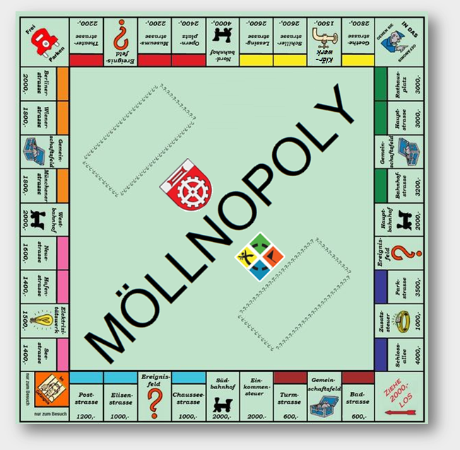 Großzügig Monopol Spielbrett Vorlage Bilder - Dokumentationsvorlage ...